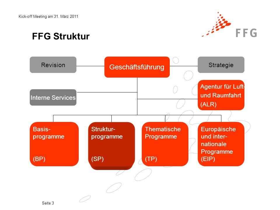 FFG Struktur Geschäftsführung Revision Strategie Basis- programme (BP)