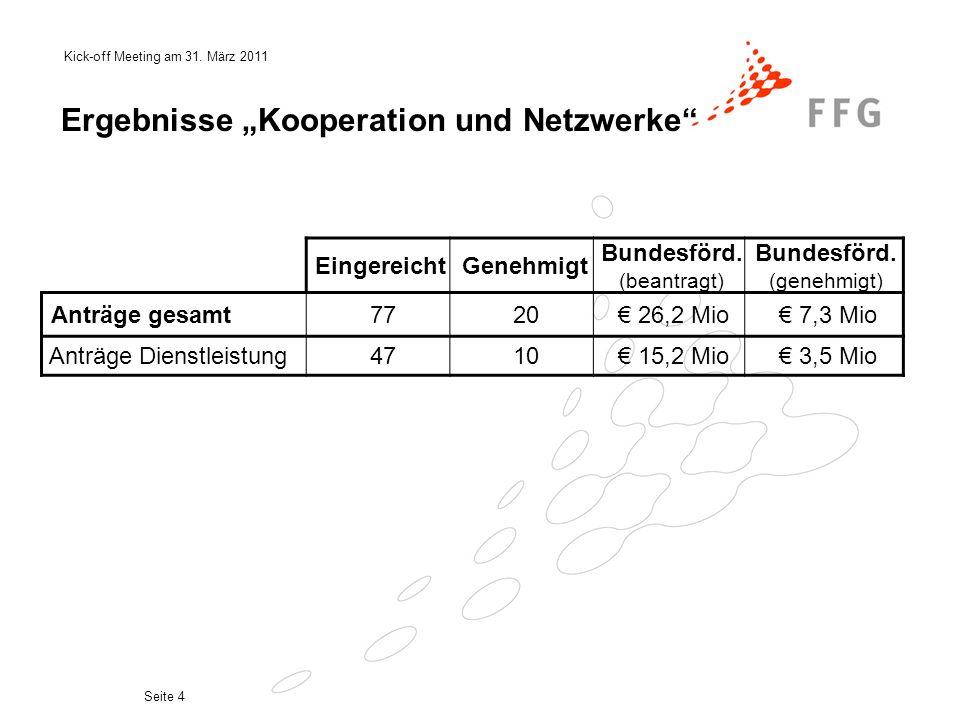 """Ergebnisse """"Kooperation und Netzwerke"""