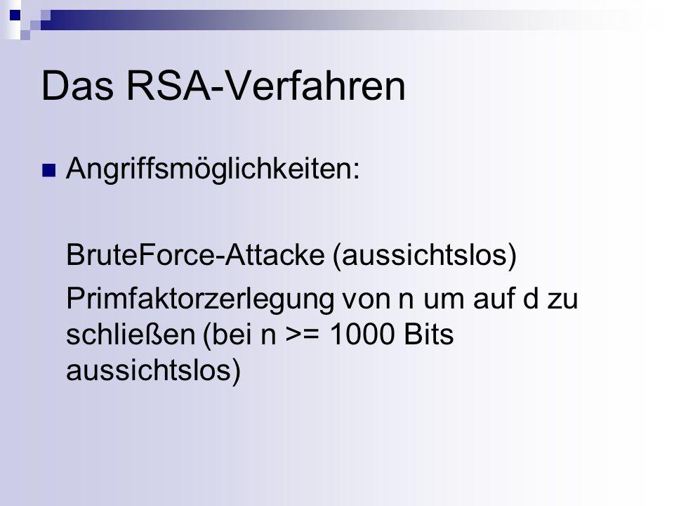 Das RSA-Verfahren Angriffsmöglichkeiten: