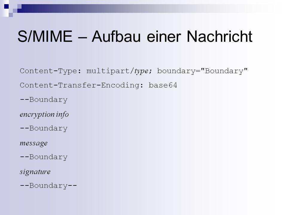 S/MIME – Aufbau einer Nachricht