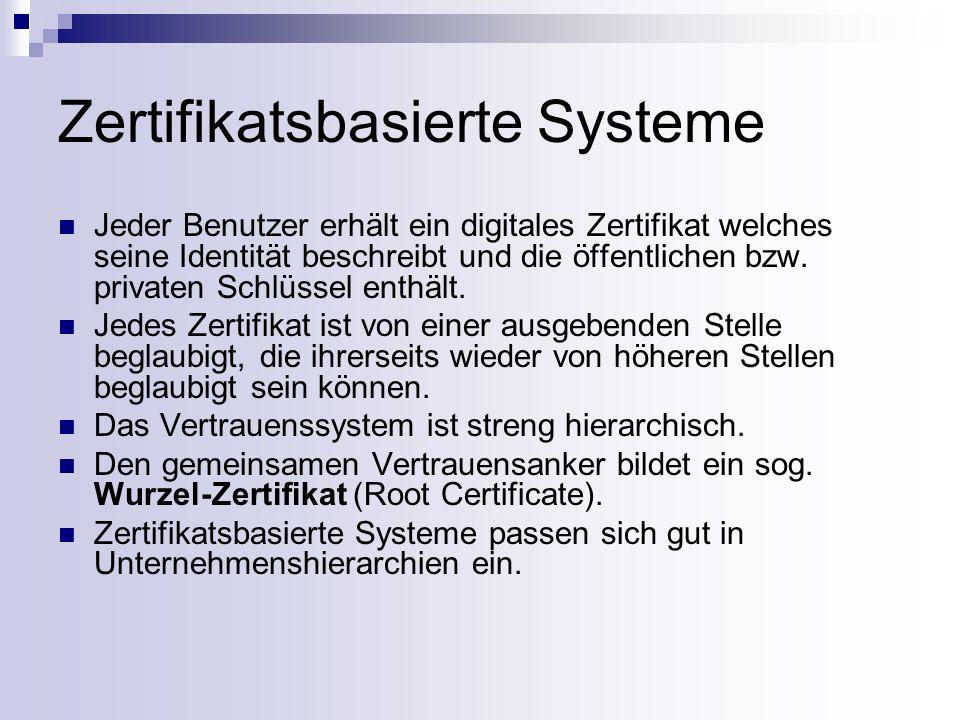 Zertifikatsbasierte Systeme