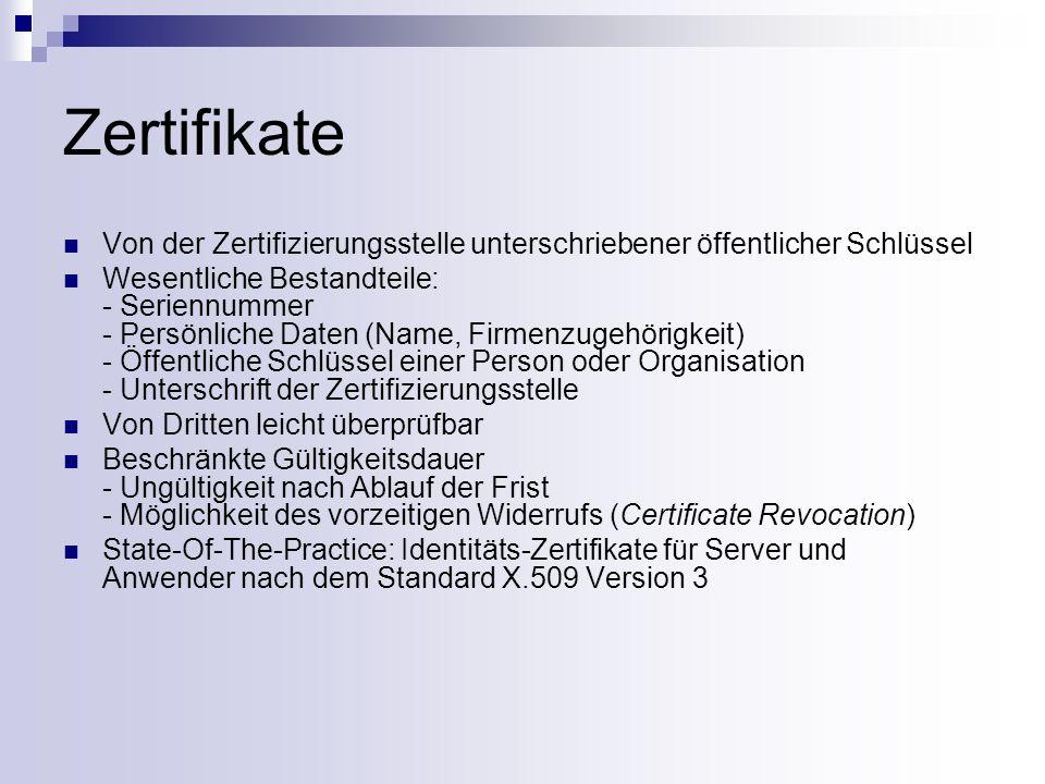 Zertifikate Von der Zertifizierungsstelle unterschriebener öffentlicher Schlüssel.