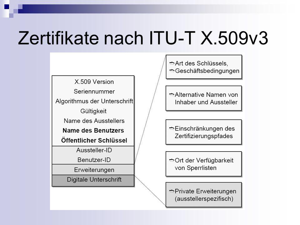 Zertifikate nach ITU-T X.509v3