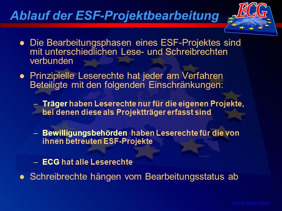 Ablauf der ESF-Projektbearbeitung
