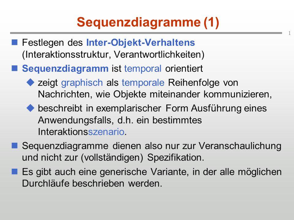 Sequenzdiagramme (1) Festlegen des Inter-Objekt-Verhaltens (Interaktionsstruktur, Verantwortlichkeiten)