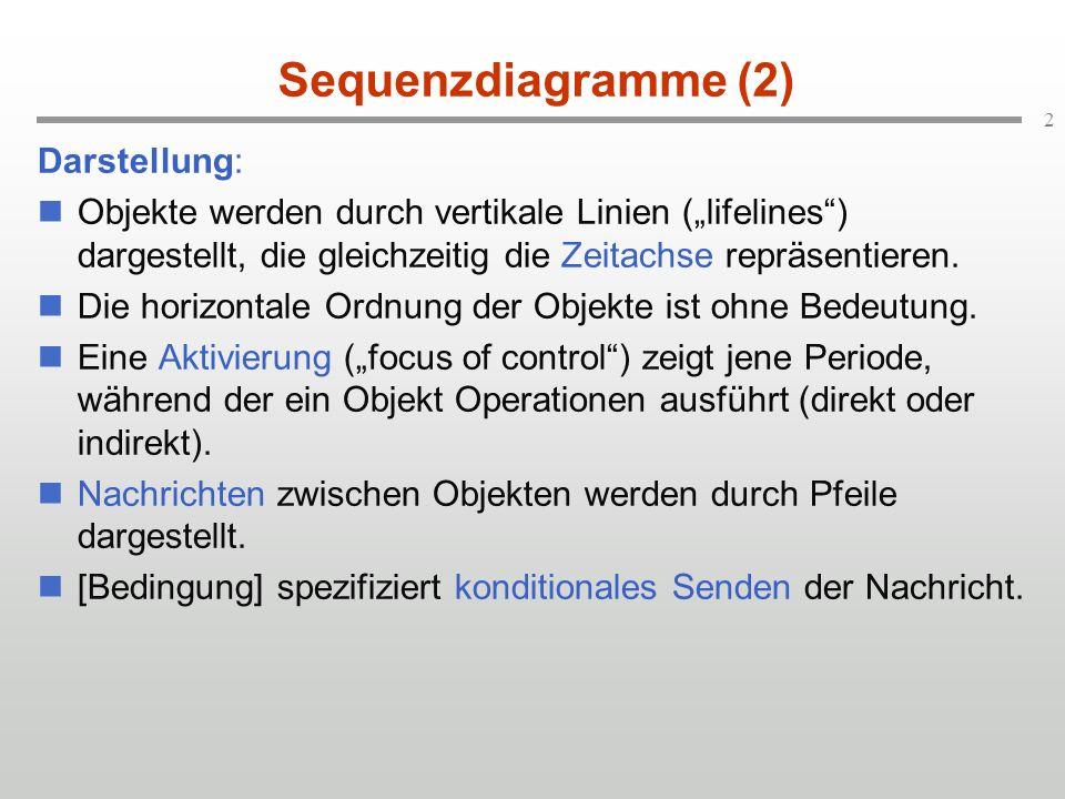 Sequenzdiagramme (2) Darstellung: