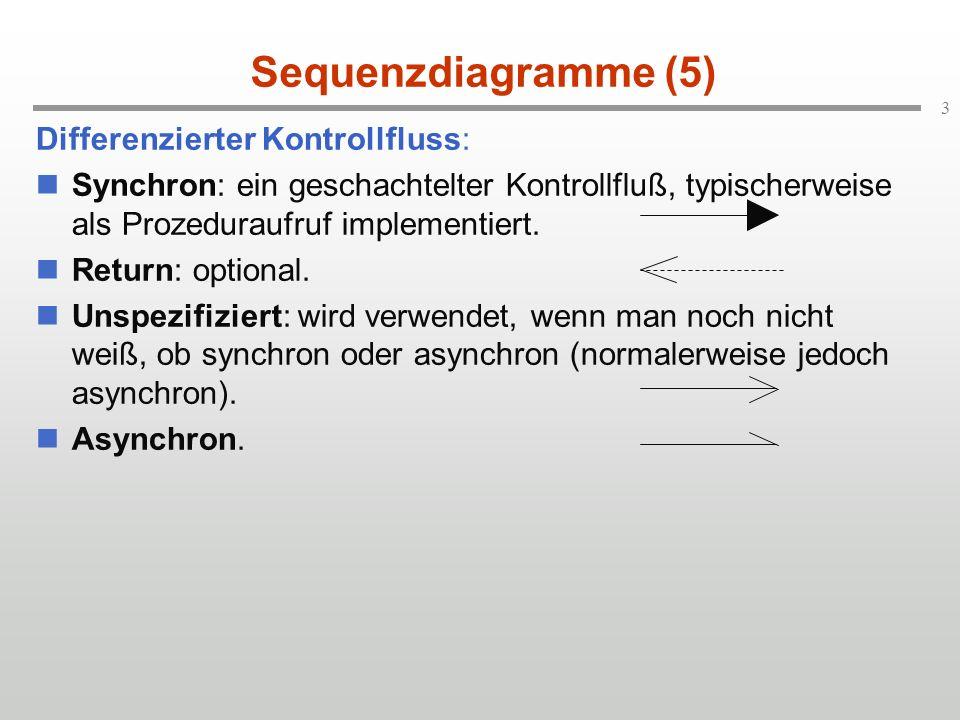 Sequenzdiagramme (5) Differenzierter Kontrollfluss: