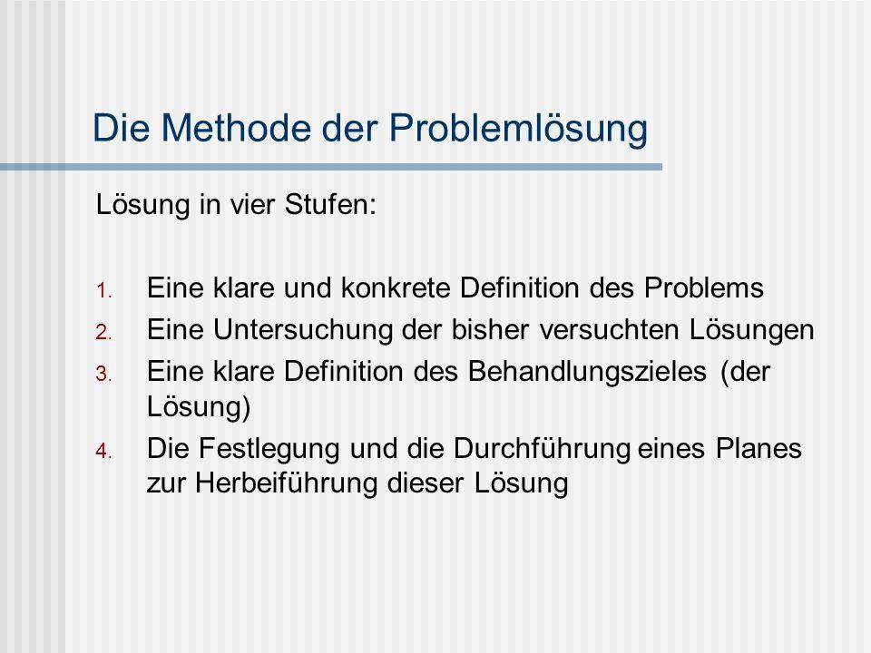 Die Methode der Problemlösung