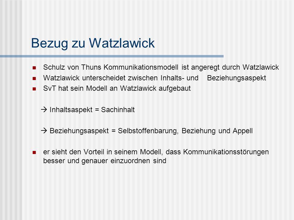 Bezug zu Watzlawick Schulz von Thuns Kommunikationsmodell ist angeregt durch Watzlawick.