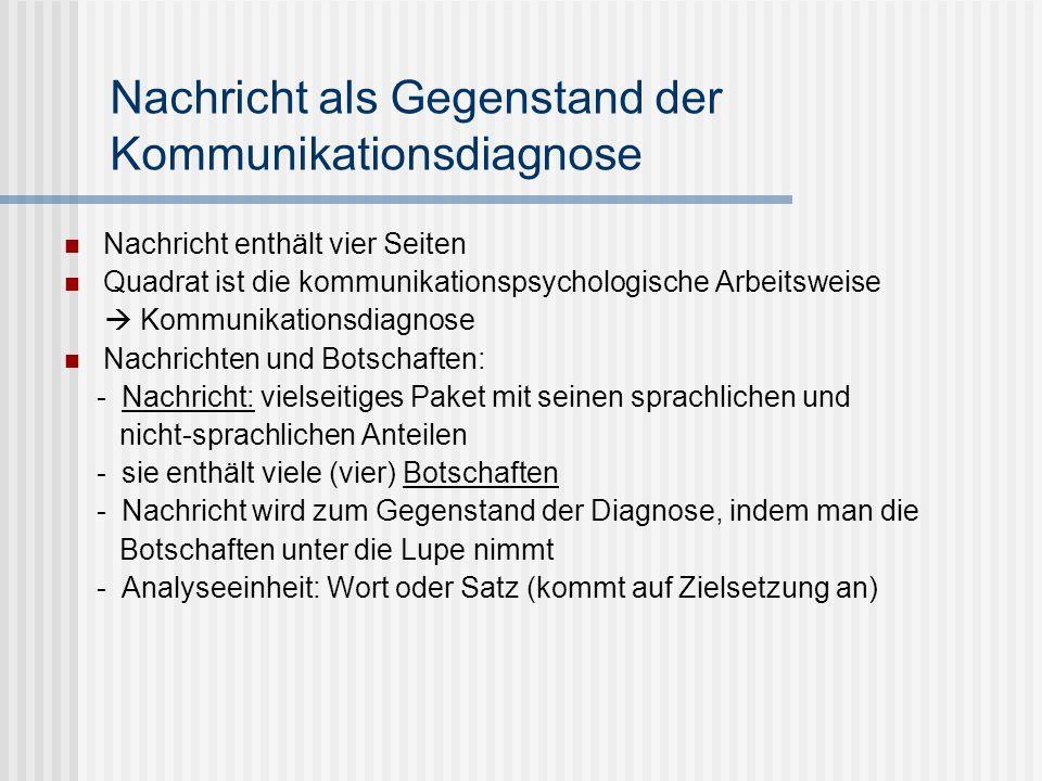 Nachricht als Gegenstand der Kommunikationsdiagnose