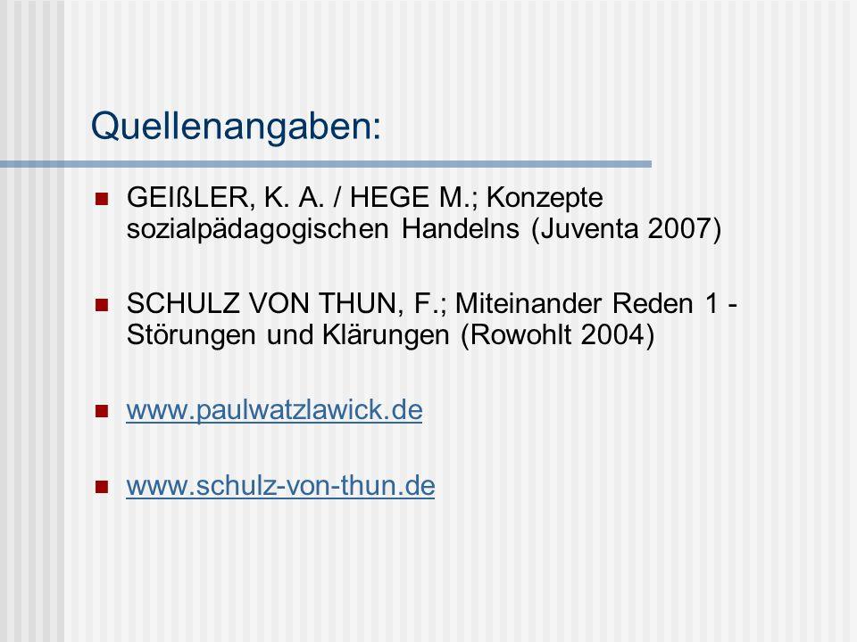 Quellenangaben: GEIßLER, K. A. / HEGE M.; Konzepte sozialpädagogischen Handelns (Juventa 2007)