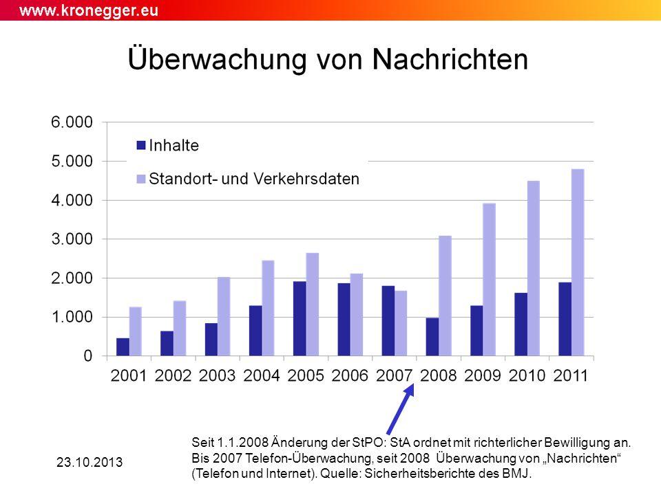 """Seit 1.1.2008 Änderung der StPO: StA ordnet mit richterlicher Bewilligung an. Bis 2007 Telefon-Überwachung, seit 2008 Überwachung von """"Nachrichten (Telefon und Internet). Quelle: Sicherheitsberichte des BMJ."""