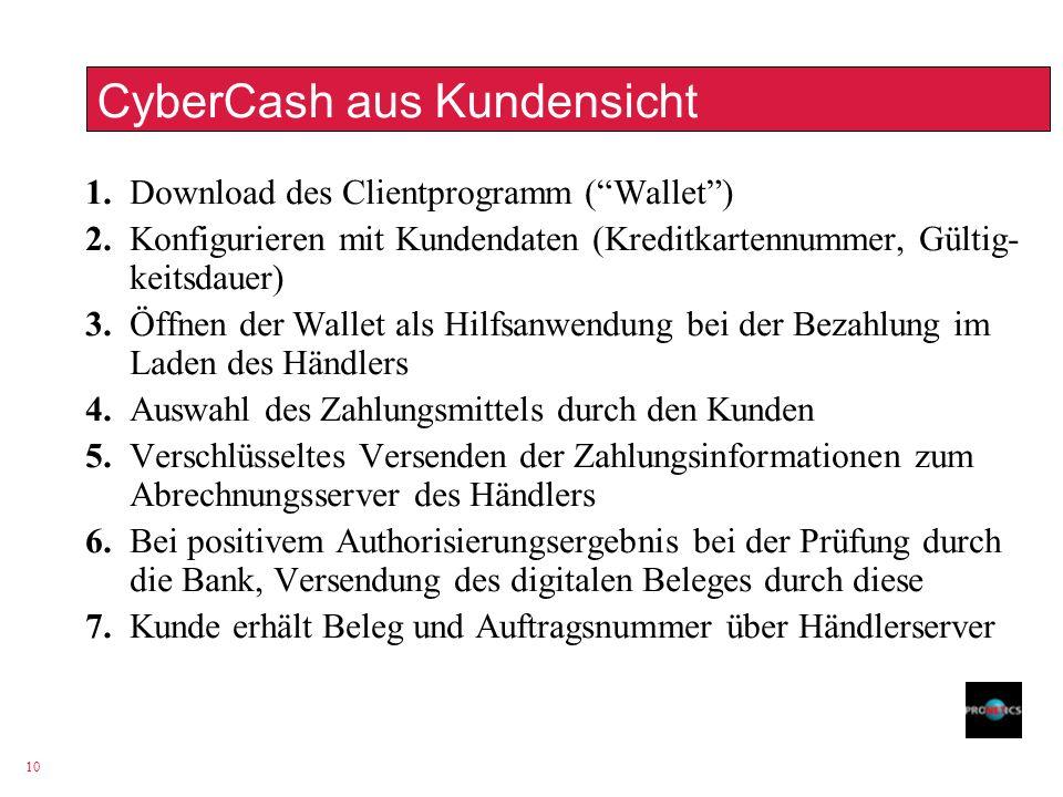CyberCash aus Kundensicht