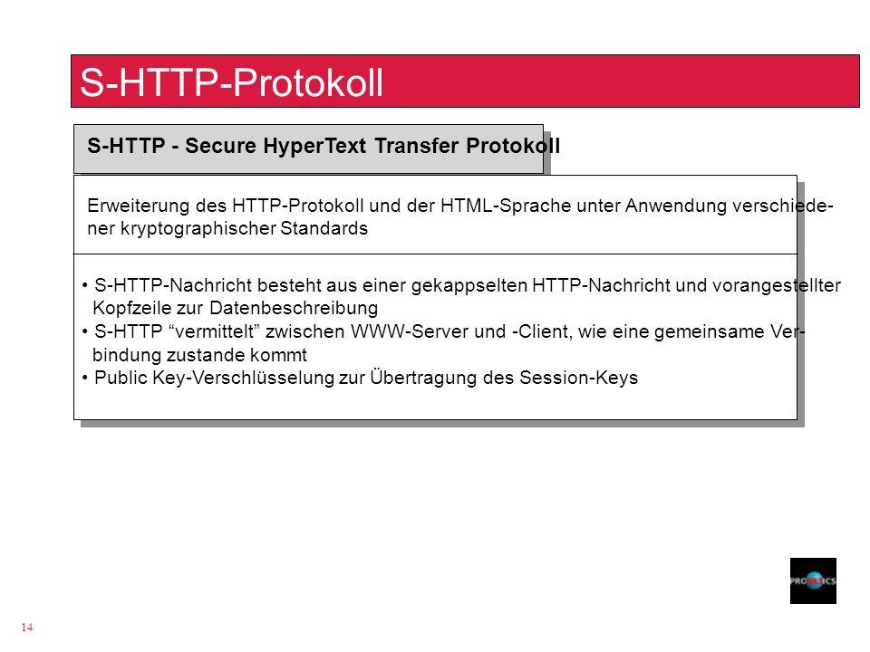 S-HTTP-Protokoll S-HTTP - Secure HyperText Transfer Protokoll