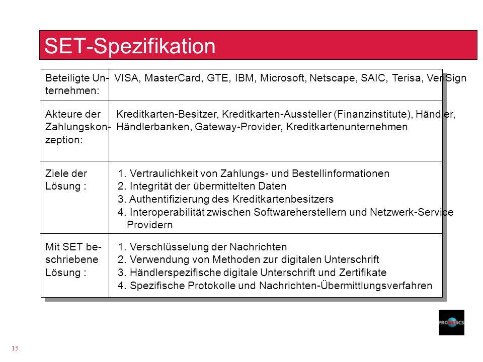 SET-Spezifikation Beteiligte Un- ternehmen: