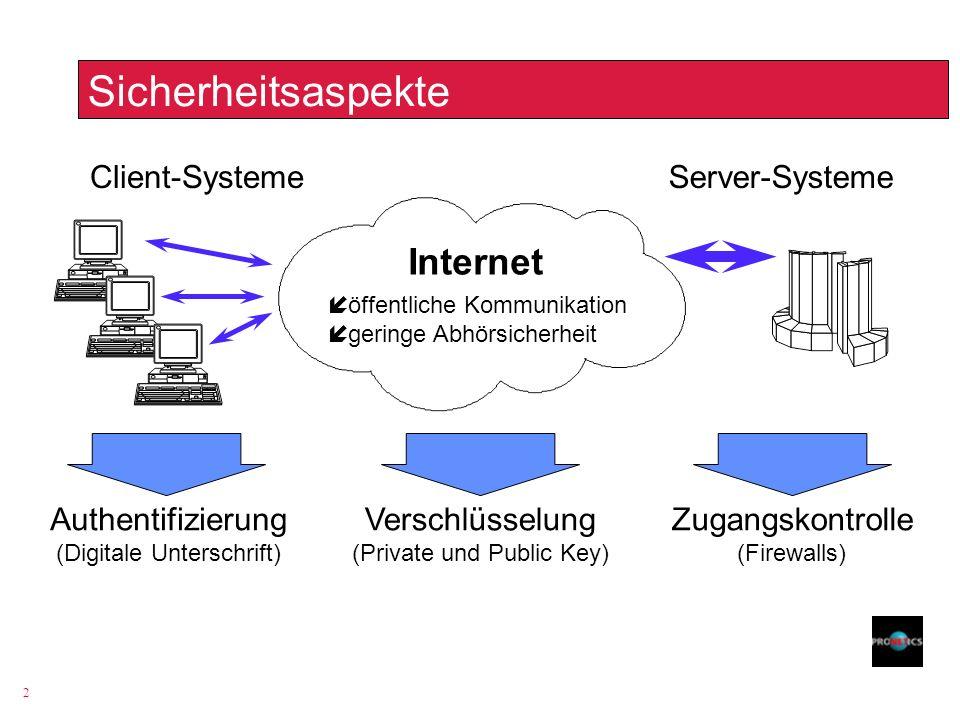 Sicherheitsaspekte Internet Client-Systeme Server-Systeme