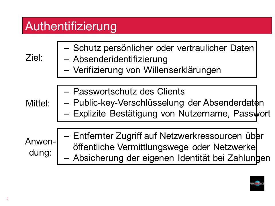 Authentifizierung Schutz persönlicher oder vertraulicher Daten