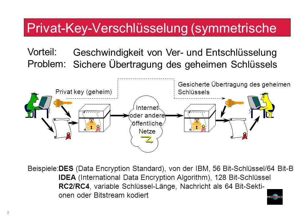 Privat-Key-Verschlüsselung (symmetrische V.)