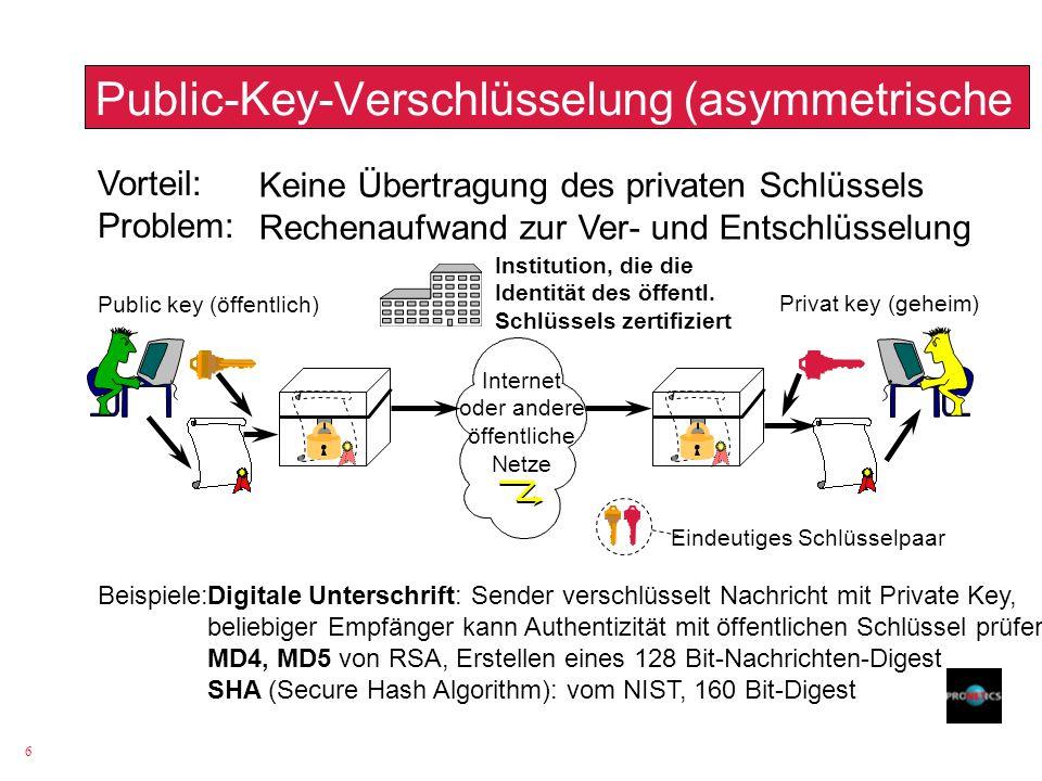 Public-Key-Verschlüsselung (asymmetrische V.)