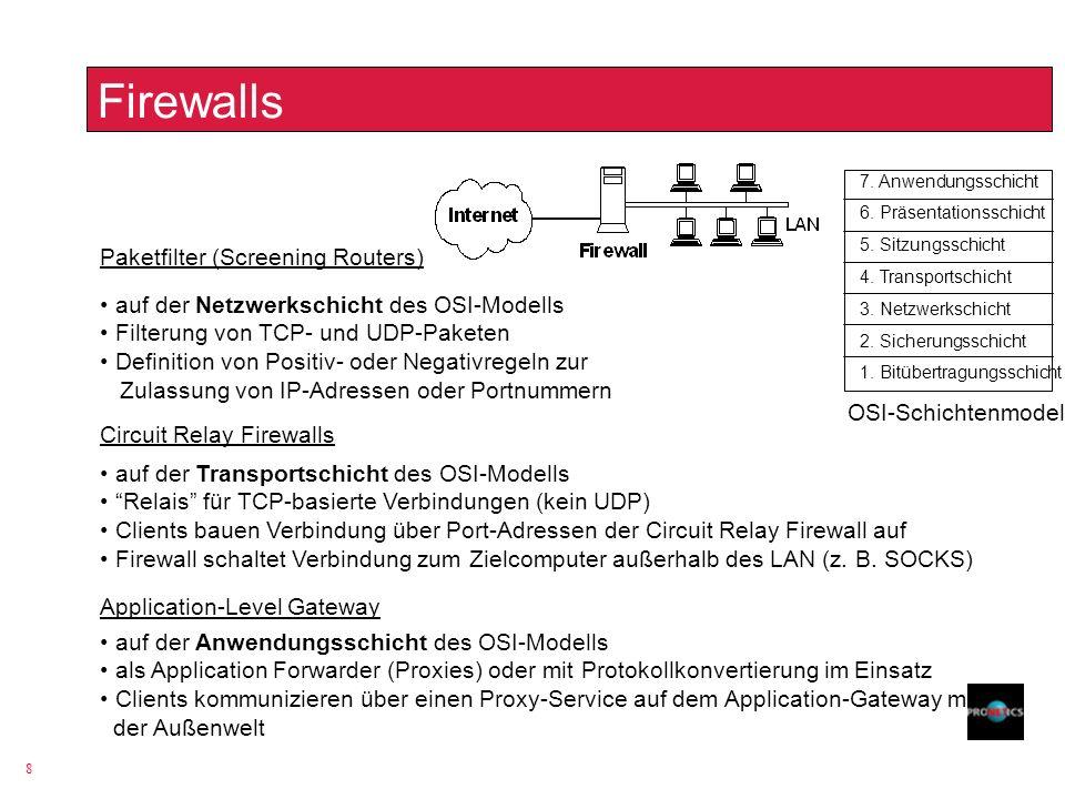 Firewalls Paketfilter (Screening Routers)