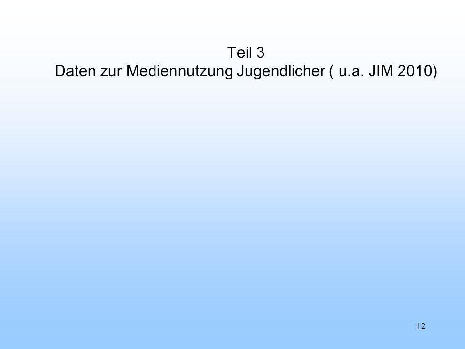 Daten zur Mediennutzung Jugendlicher ( u.a. JIM 2010)