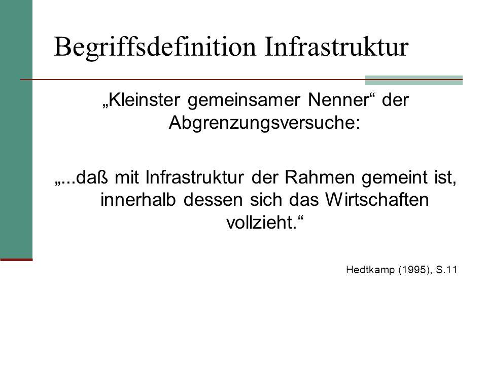 Begriffsdefinition Infrastruktur