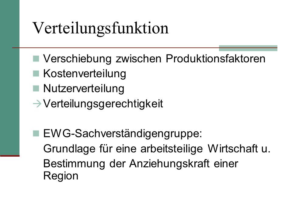 Verteilungsfunktion Verschiebung zwischen Produktionsfaktoren