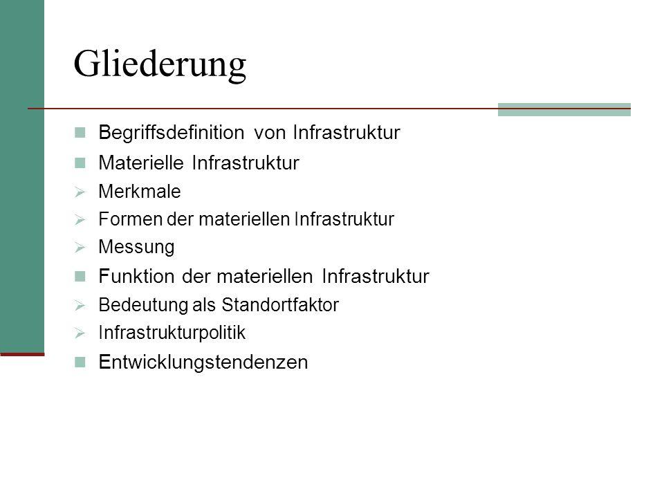 Gliederung Begriffsdefinition von Infrastruktur