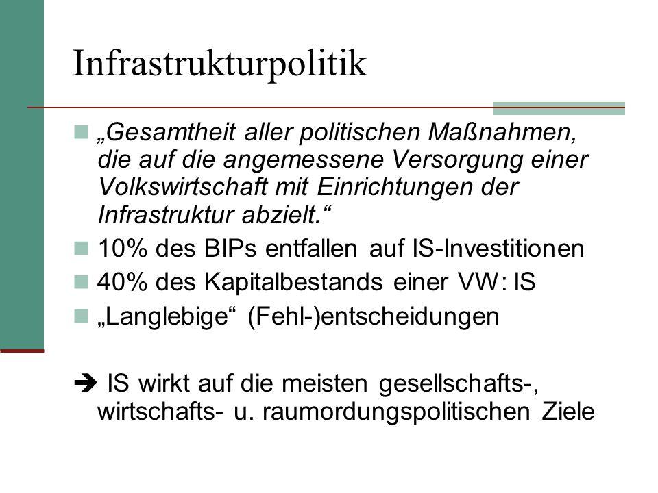Infrastrukturpolitik
