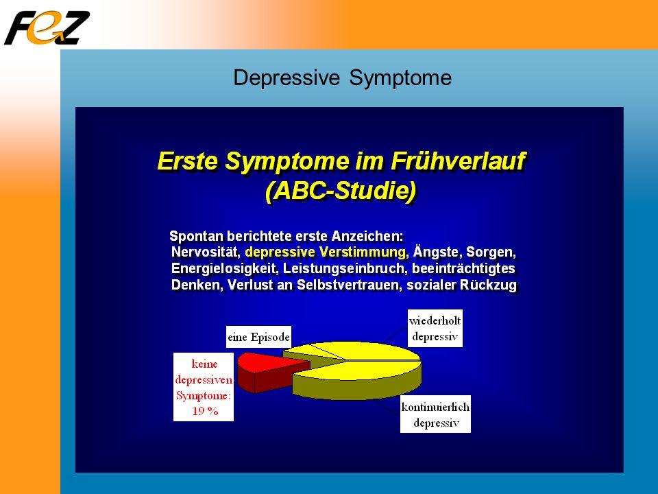 Depressive Symptome
