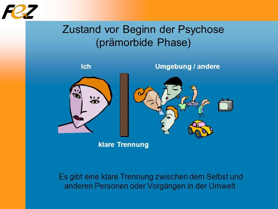 Zustand vor Beginn der Psychose (prämorbide Phase)