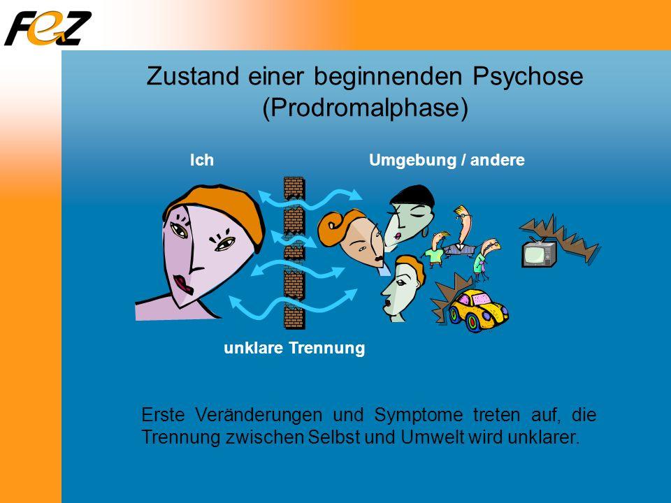 Zustand einer beginnenden Psychose (Prodromalphase)