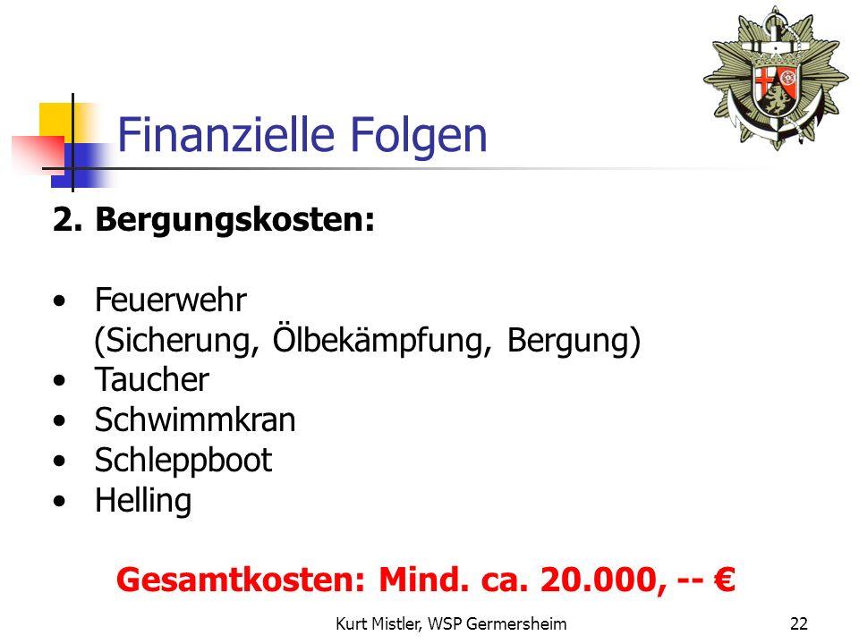 Finanzielle Folgen Bergungskosten: Feuerwehr