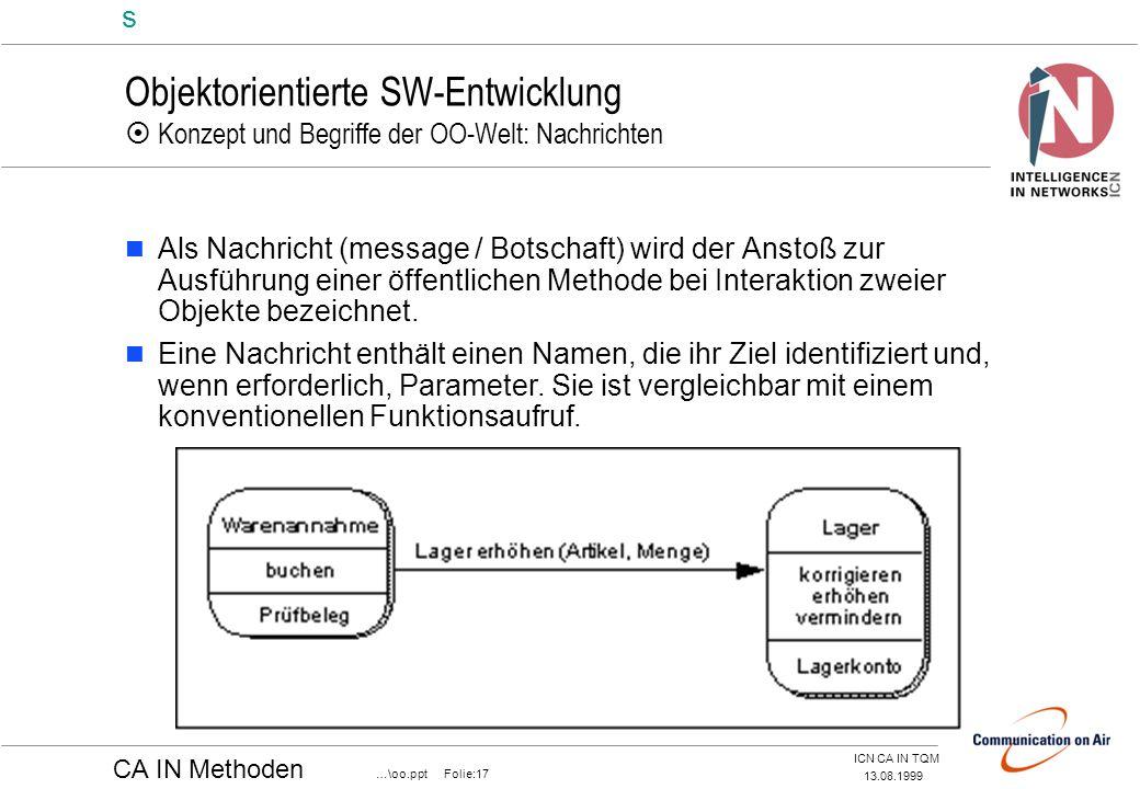 Objektorientierte SW-Entwicklung  Konzept und Begriffe der OO-Welt: Nachrichten