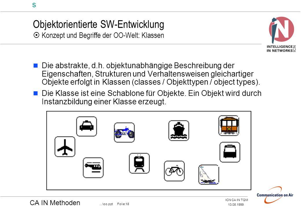 Objektorientierte SW-Entwicklung  Konzept und Begriffe der OO-Welt: Klassen