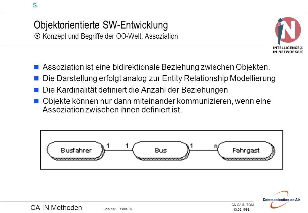 Objektorientierte SW-Entwicklung  Konzept und Begriffe der OO-Welt: Assoziation
