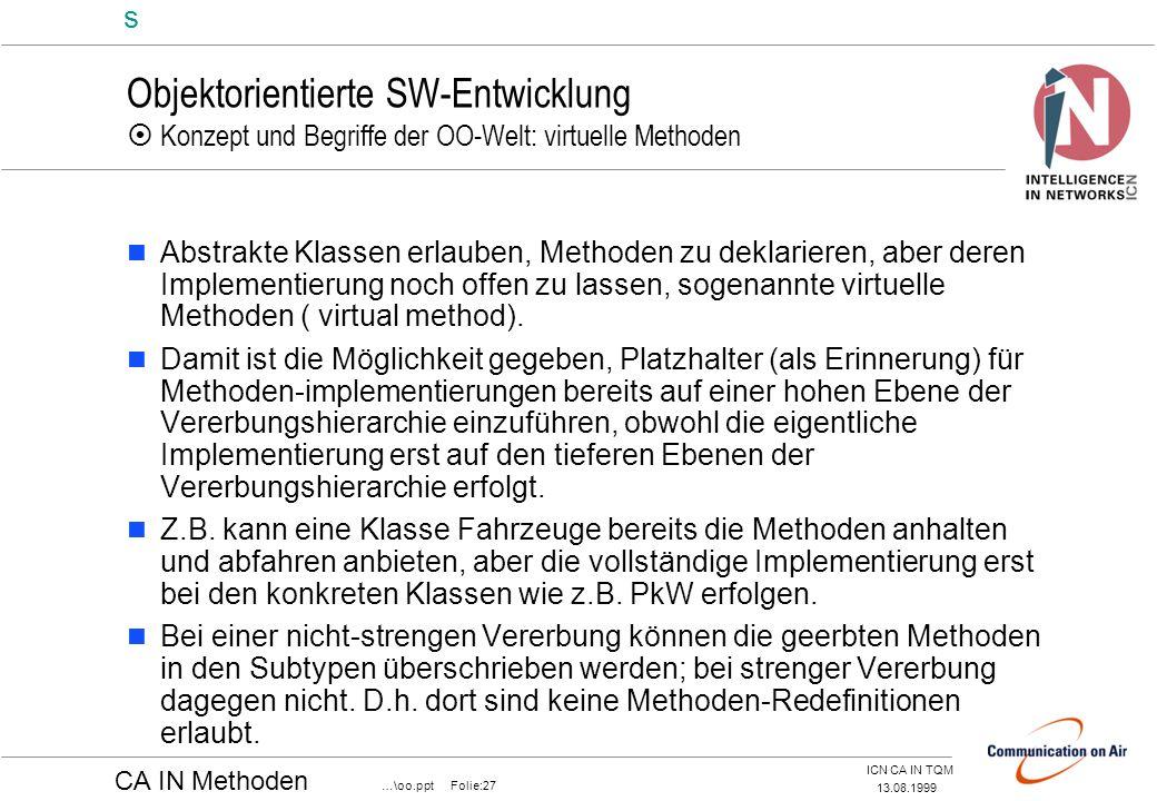Objektorientierte SW-Entwicklung  Konzept und Begriffe der OO-Welt: virtuelle Methoden