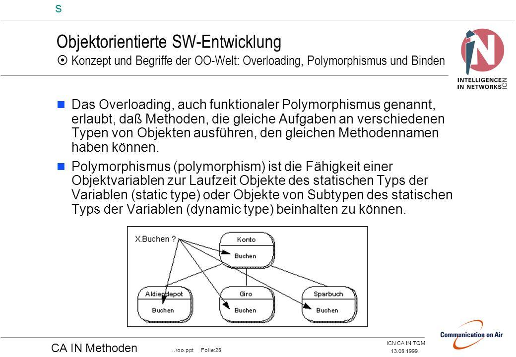 Objektorientierte SW-Entwicklung  Konzept und Begriffe der OO-Welt: Overloading, Polymorphismus und Binden