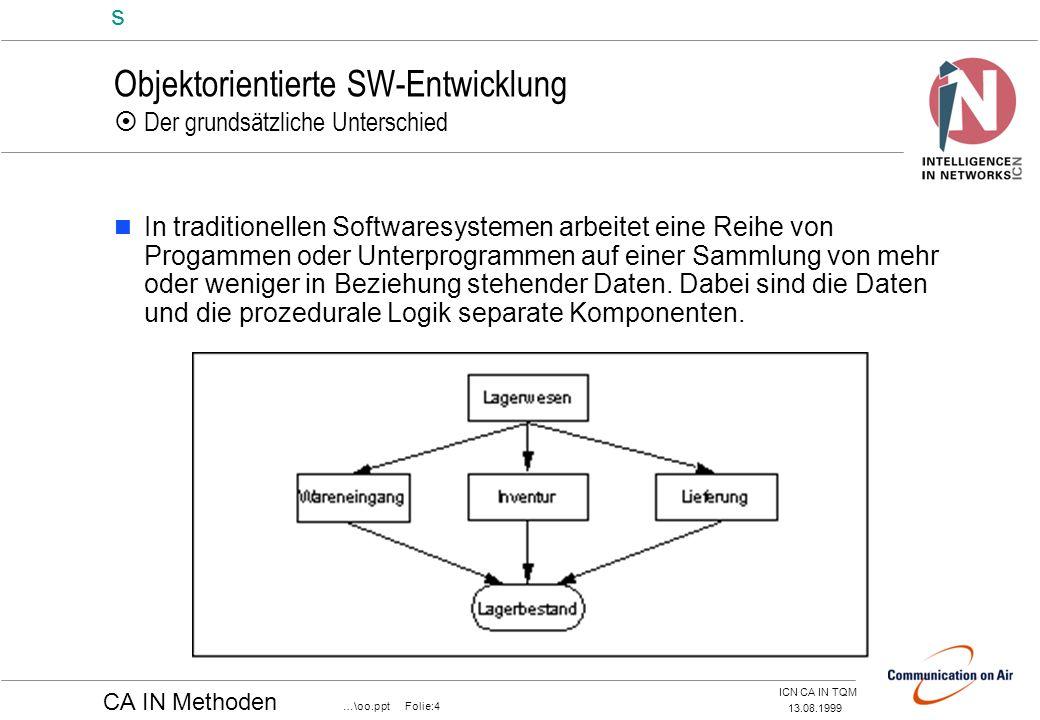 Objektorientierte SW-Entwicklung  Der grundsätzliche Unterschied