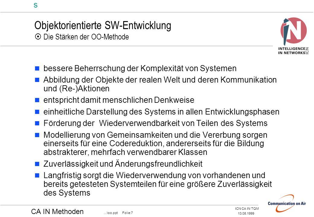 Objektorientierte SW-Entwicklung  Die Stärken der OO-Methode