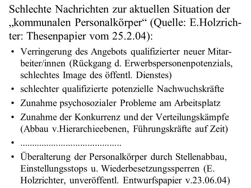 """Schlechte Nachrichten zur aktuellen Situation der """"kommunalen Personalkörper (Quelle: E.Holzrich-ter: Thesenpapier vom 25.2.04):"""