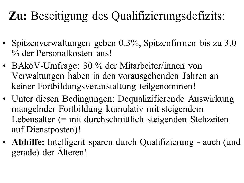 Zu: Beseitigung des Qualifizierungsdefizits: