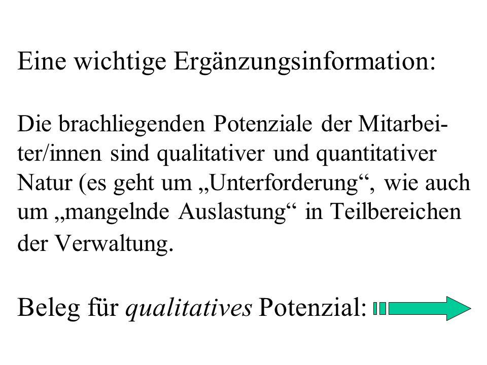 """Eine wichtige Ergänzungsinformation: Die brachliegenden Potenziale der Mitarbei-ter/innen sind qualitativer und quantitativer Natur (es geht um """"Unterforderung , wie auch um """"mangelnde Auslastung in Teilbereichen der Verwaltung."""