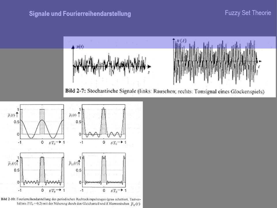 Signale und Fourierreihendarstellung