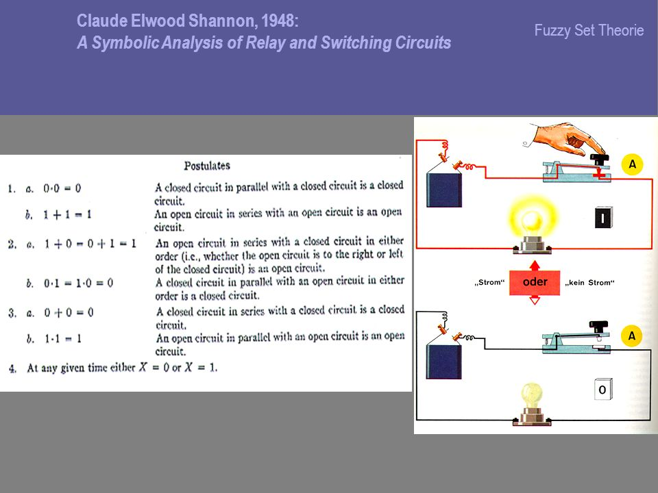 Claude Elwood Shannon, 1948: A Symbolic Analysis of Relay and Switching Circuits