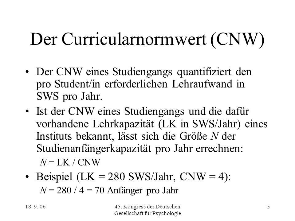 Der Curricularnormwert (CNW)