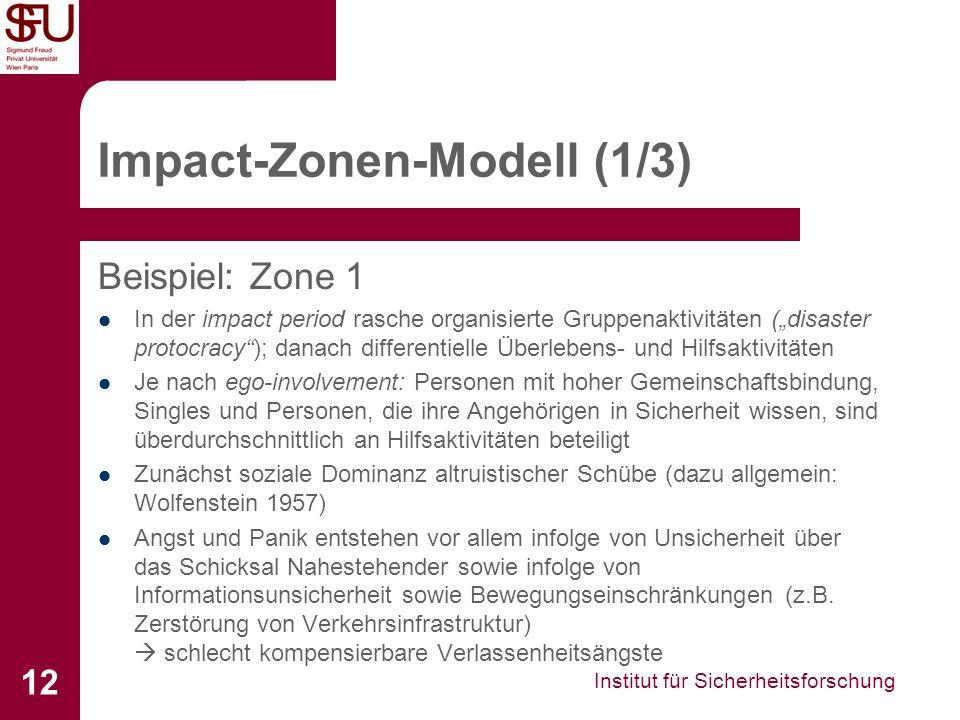 Impact-Zonen-Modell (1/3)