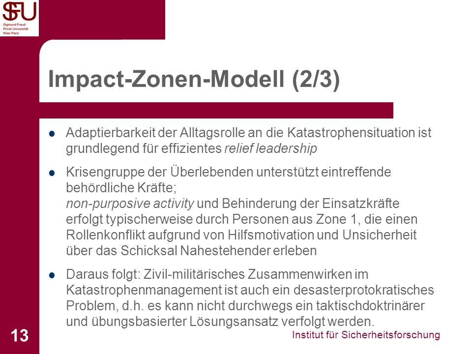 Impact-Zonen-Modell (2/3)