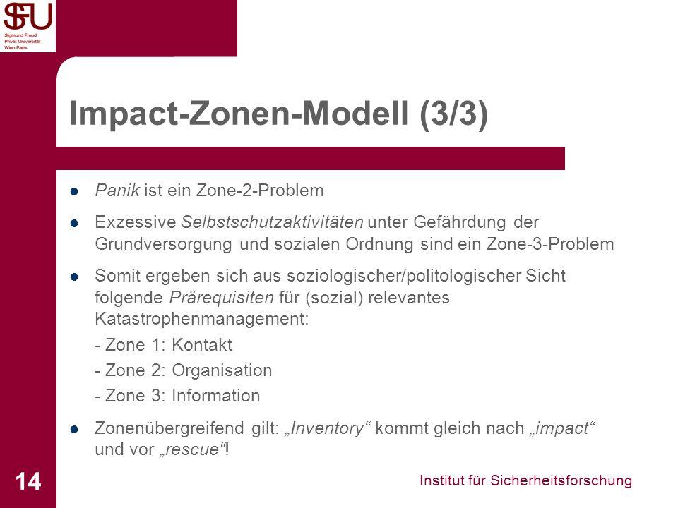 Impact-Zonen-Modell (3/3)