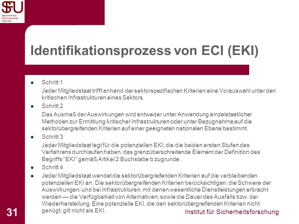 Identifikationsprozess von ECI (EKI)